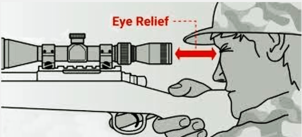 What is eye relief on a scope: All you need to know