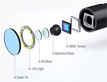 What is an endoscope camera