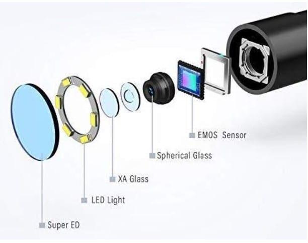 Borescope Vs Endoscope